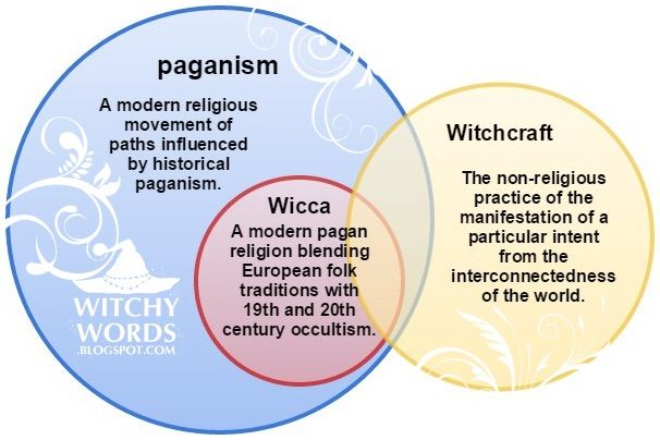 a definition and practice of satanism in the world Santeria, witchcraft, voodoo, and most religious  of evil in the world with this definition,  military personnel practice satanism or paganism mean that law.