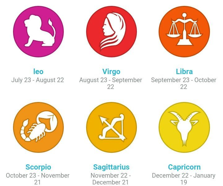 Bts Personality Based On Zodiac Sign Armys Amino