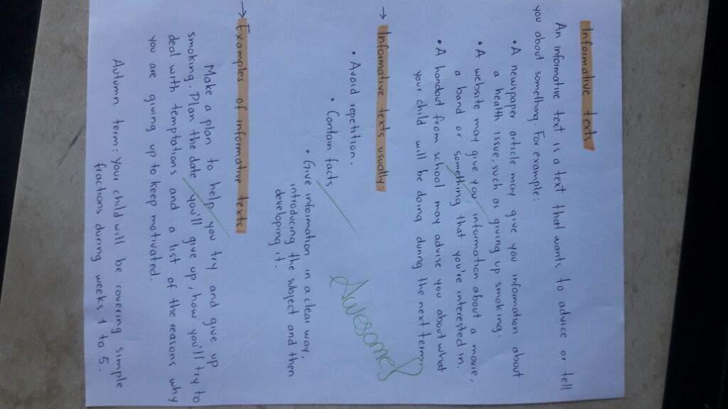 Mind Map English Class Studying Amino Amino