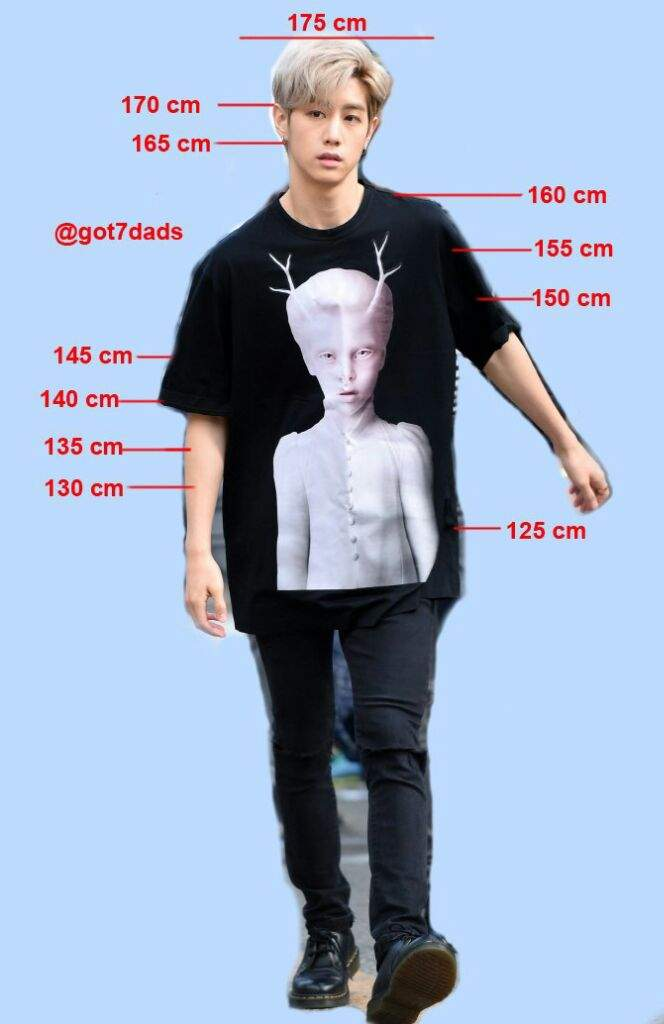 My height compared to some of my favorite idols. | K-Pop Amino