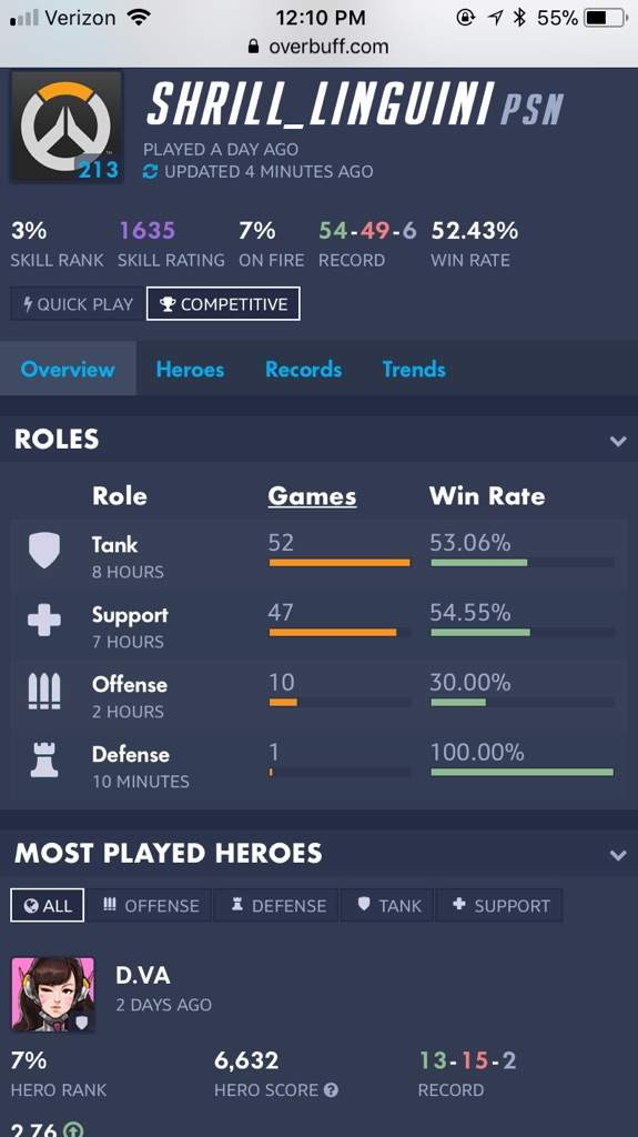 Most Recent Competitive Stats | Overwatch Amino