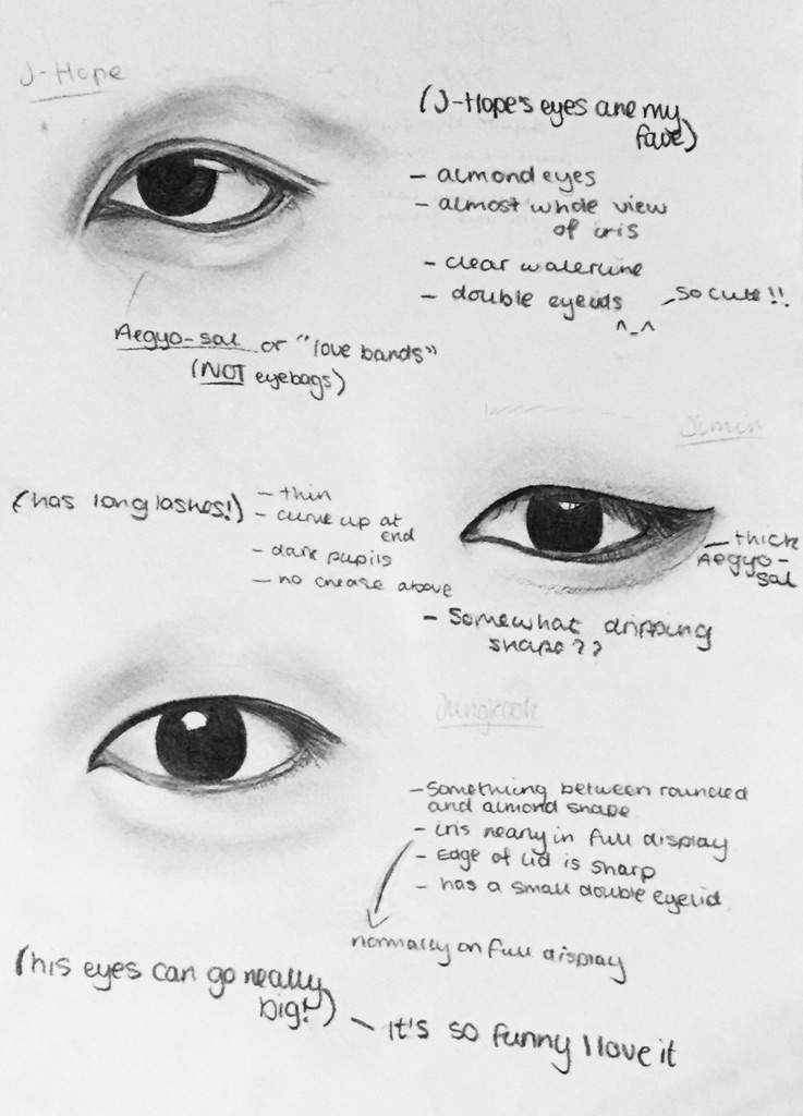 Bts Eye Studies Army S Amino