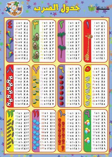 الصورة جدول الضرب بالعربي كامل مع طريقة الحفظ بسهولة المرسى امبراطورية الأنمي Amino