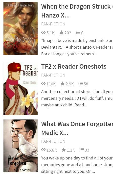 What Was Once Forgotten (Medic x Reader Fanfic) REVIEW | Team