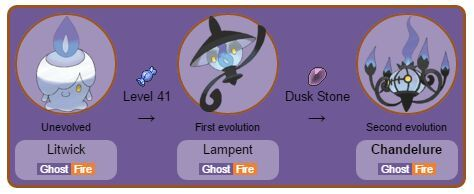 Chandelure Ghost Types The Elements Pokemon Amino