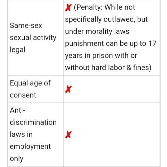 lgbt laws in egypt