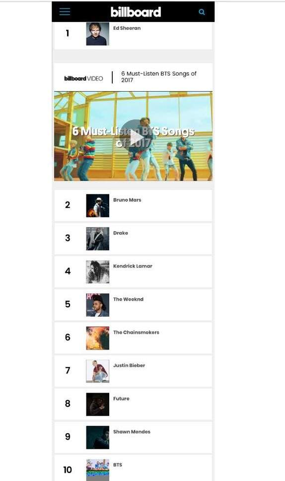 BTS IN BILLBOARD TOP 10 ARTISTS 2017 CHART | ARMY's Amino
