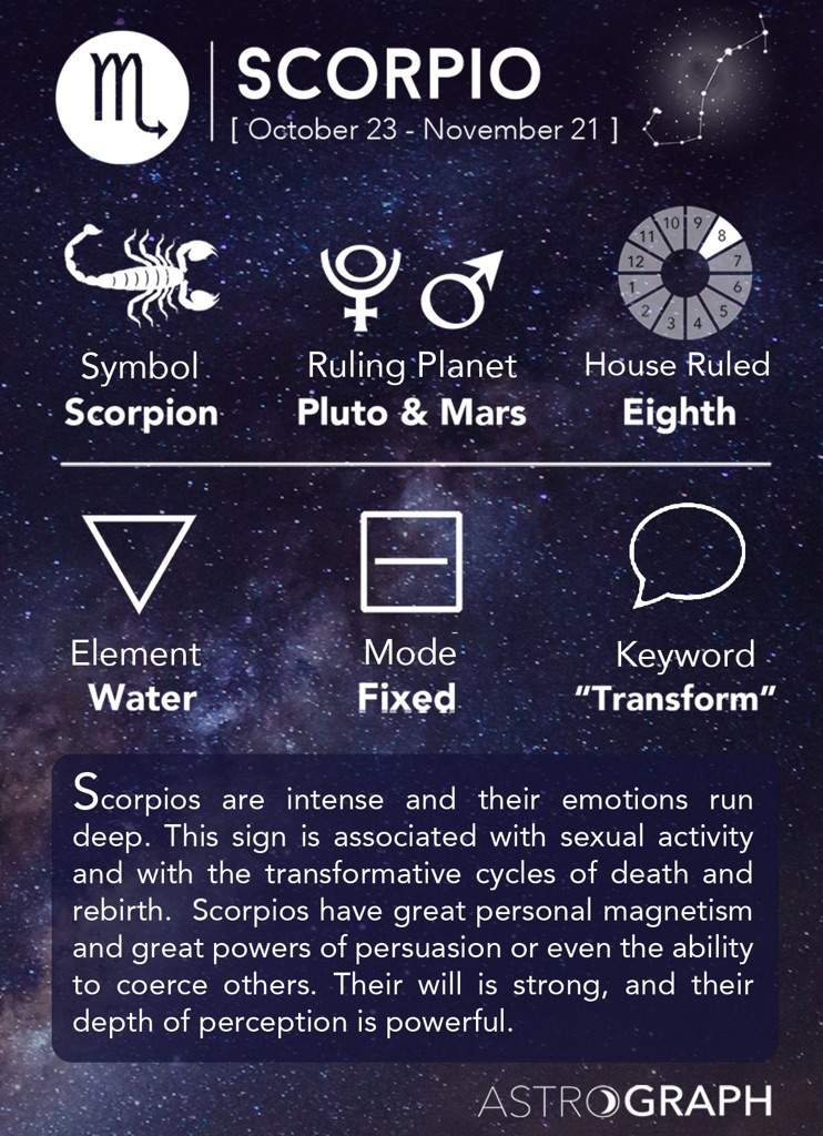 I'm a Scorpio]♏️ *With BTS*   ARMY's Amino