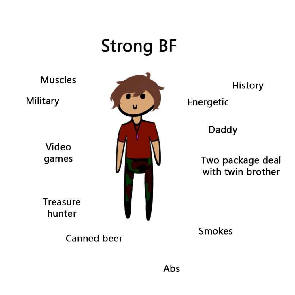 Ideal GF/BF meme | OCAmino Amino