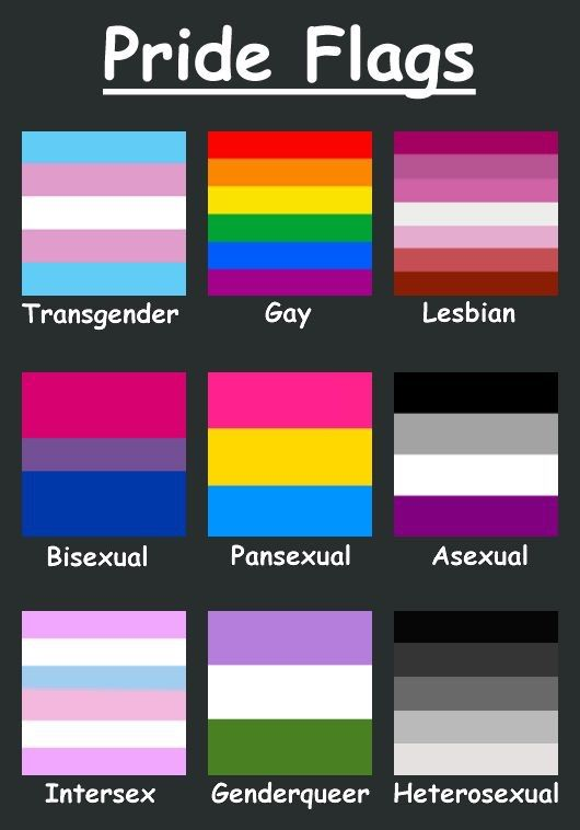 All sexual flags
