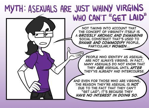 What are asexual people