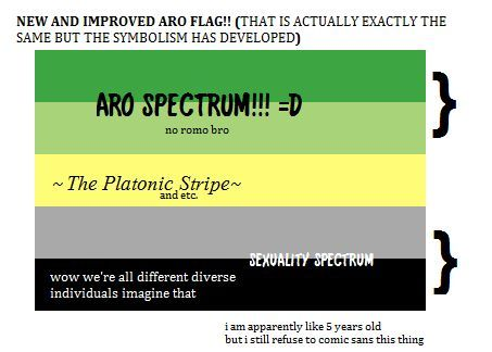 What is the Aromantic flag? | LGBT+ Amino