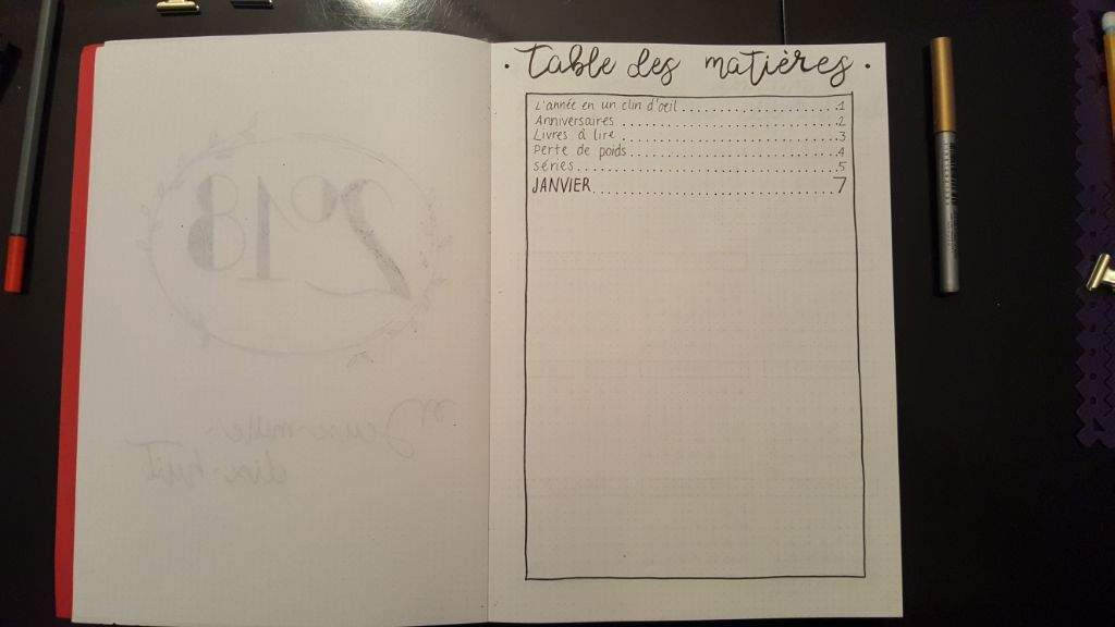 Bullet Journal My First Steps Bullet Journal Amino
