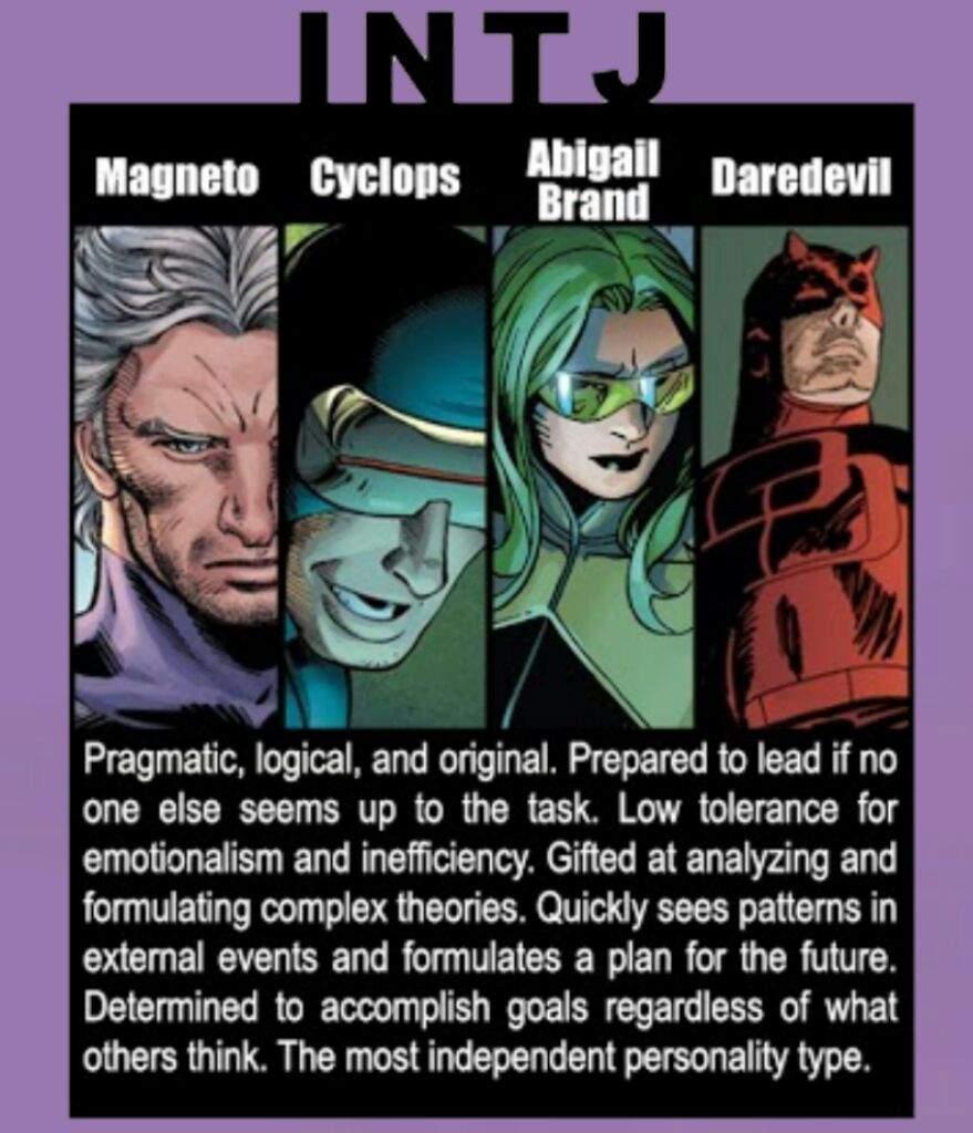 16 Personalities VS Comic Characters! | Marvel Amino