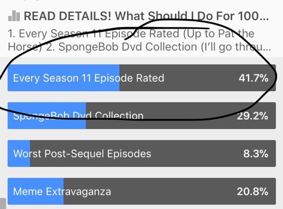 so far every episode of season 11 reviewed part 1 spongebob