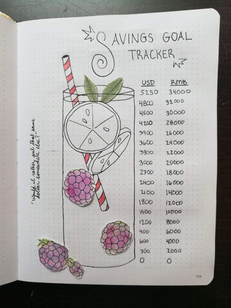 blackberry mint lemonade savings goal tracker bullet journal amino