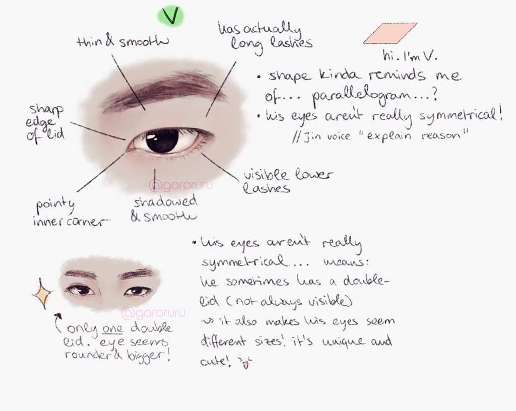 Bts Eyes Analysis Armys Amino