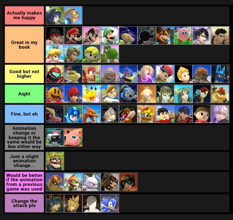 SSB4 Pummel Tier List (Remastered) | Smash Amino