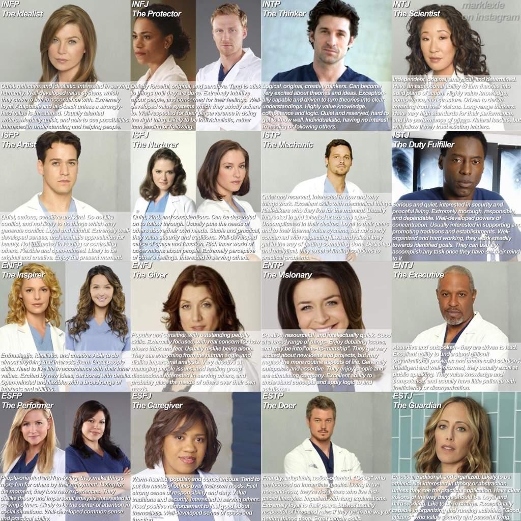 Grey\'s Anatomy MBTI | Grey\'s Anatomy Amino