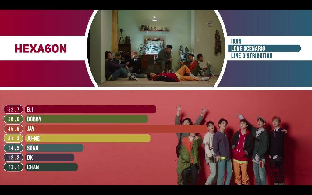 iKON: Return | 20+ Kpop Fans Amino