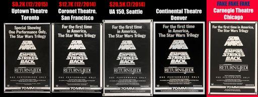 Star Wars Triple Bill
