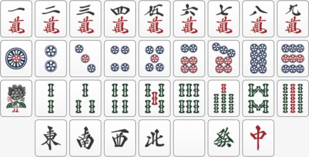 There Are Several Sets Of Tiles To Keep Track In Mahjong And These Divided Into Two Main Clifications Suit With Varying