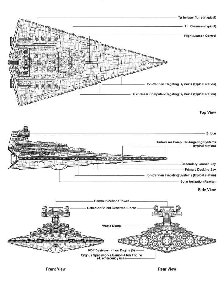 Imperial Ii Class Star Destroyer Wiki Warfare Roleplay Amino