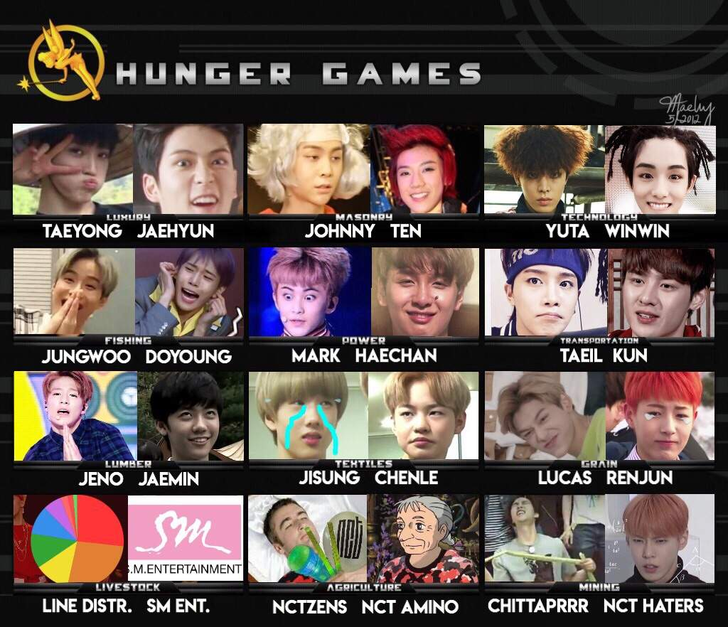 NCT Hunger Games Simulator | NCT (엔시티) Amino