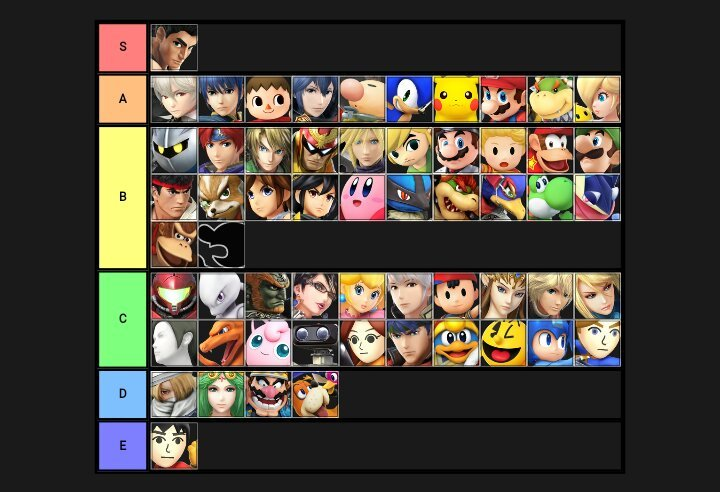super smash bros 4 tier list forward smash get your opinions out