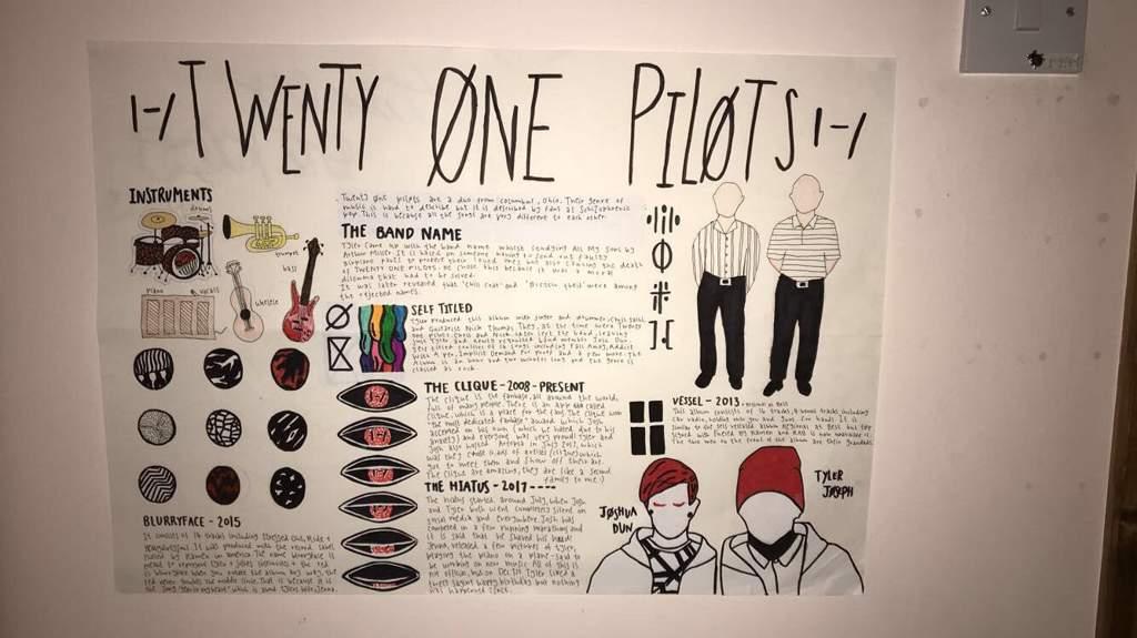 Twenty One Pilots Poster Clique Amino