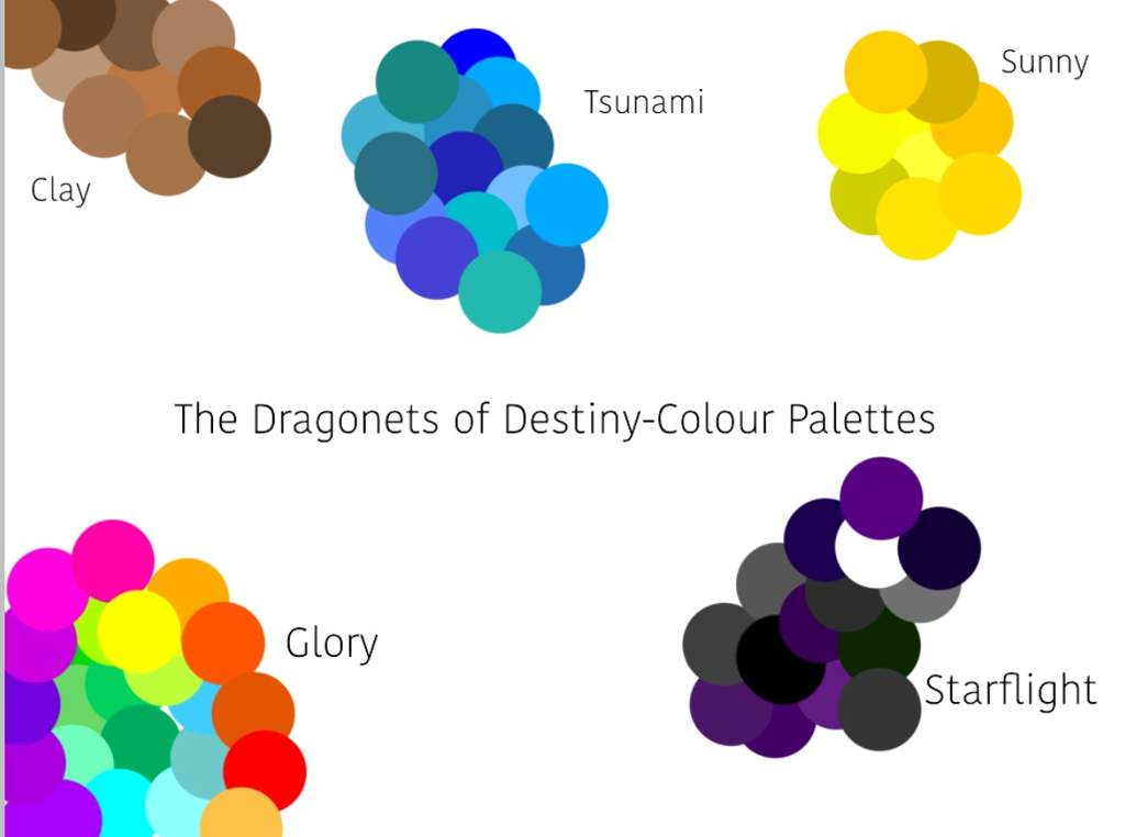 Colour Palettes The Dragonets Of Destiny Wings Of Fire Amino