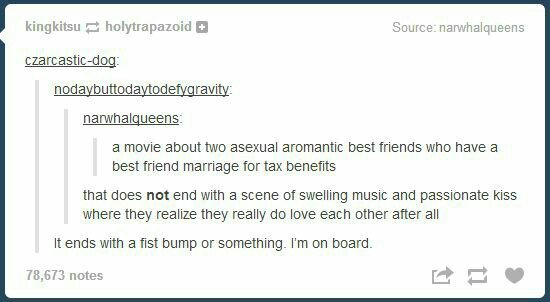 Difference between asexual aromantic