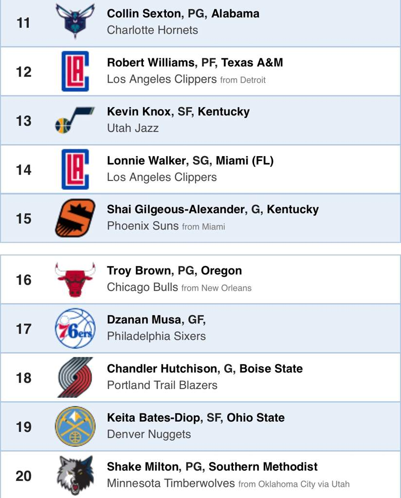 T Of C Alums 2017 Nba Draft: 2018 NBA Mock Draft 2.0