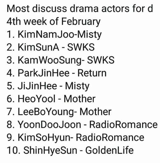 Most discussed drama and actors of 4 week of February | K