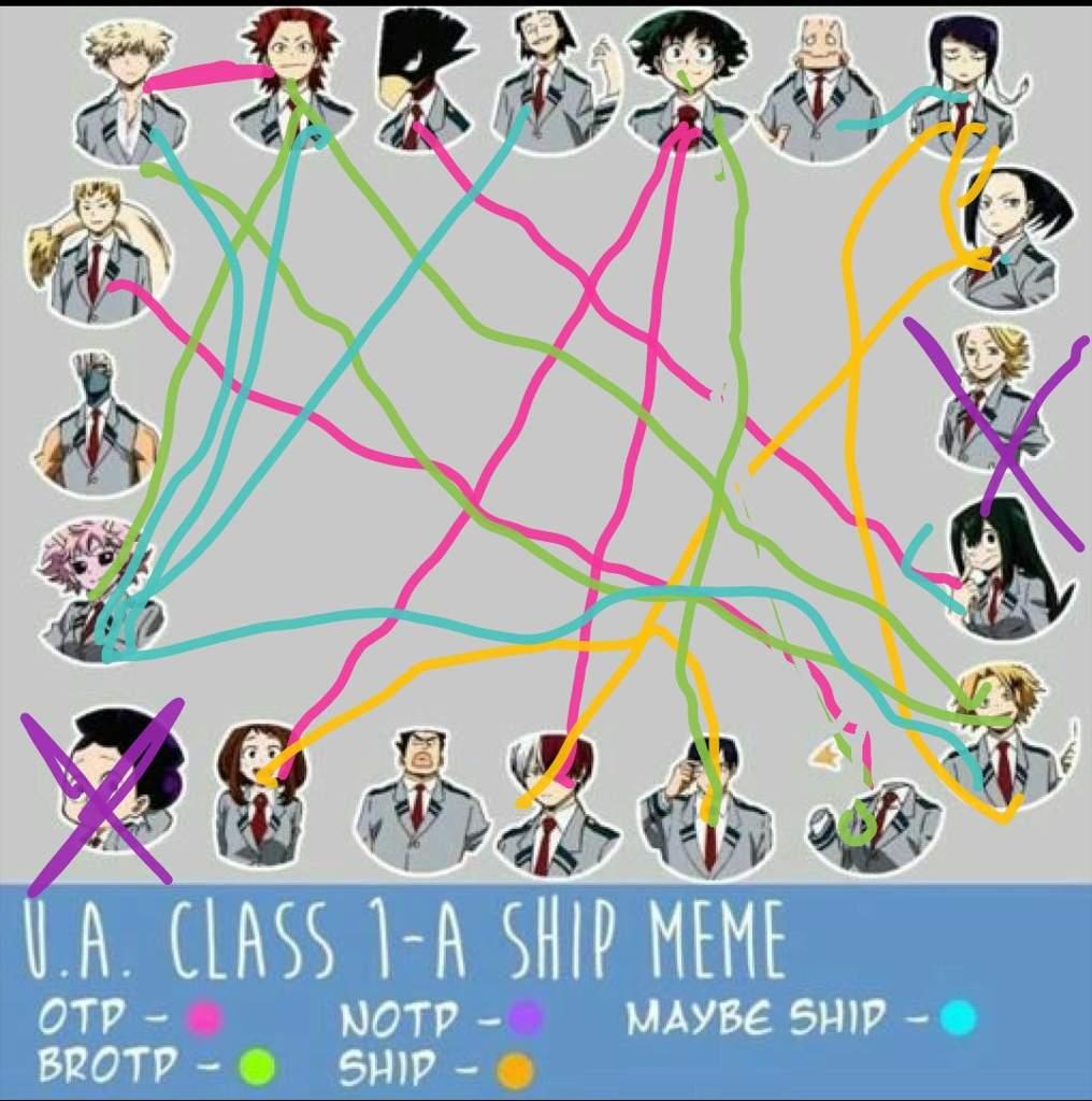 Shipping Chart Credit To Creator My Hero Academia Amino