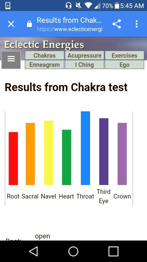 Chakra Test | Pagans & Witches Amino