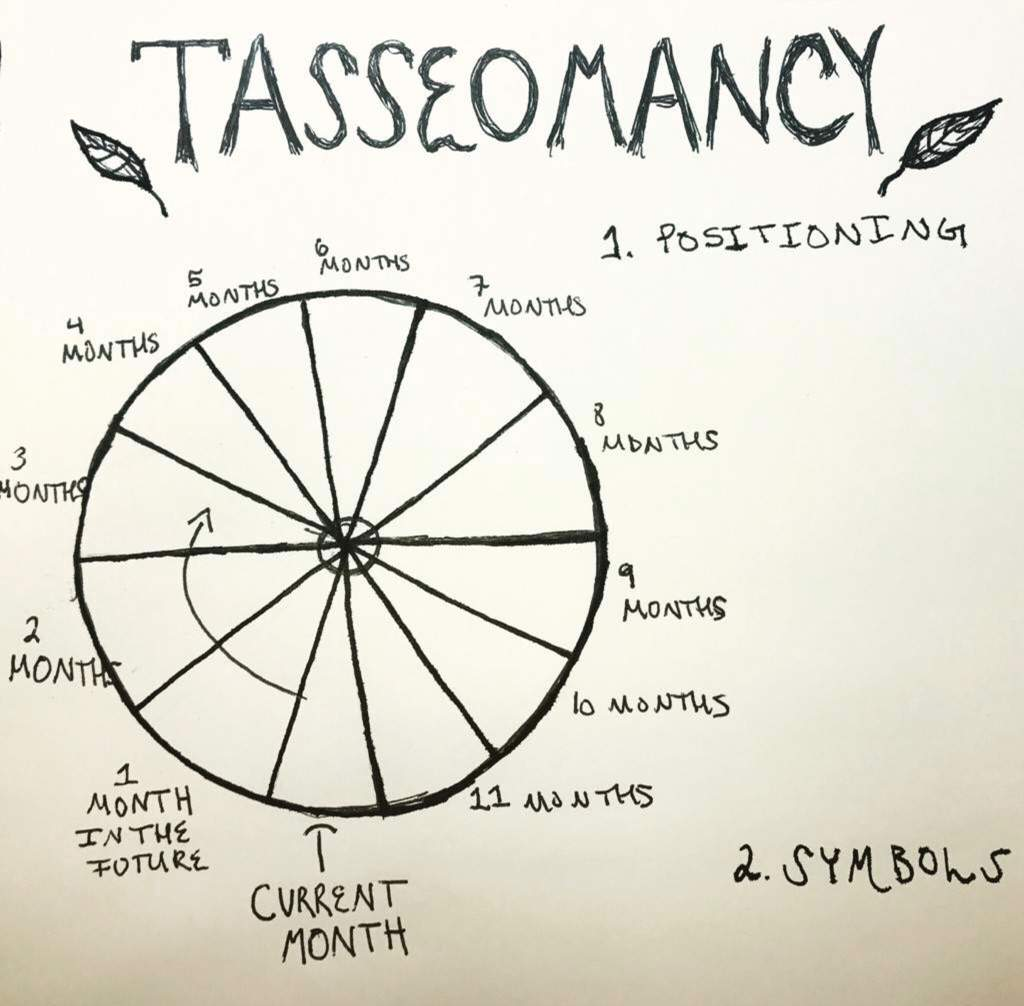 Tasseomancy Wiki The Witches United Amino