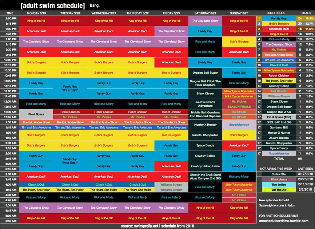 Adult swim Usa schedule March 19th-25th 2018 (From cartoon