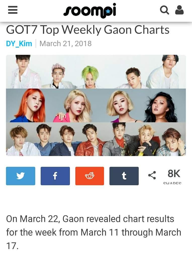 Eyes On You #1 Gaon Charts + Naver news! | GOT7 Amino