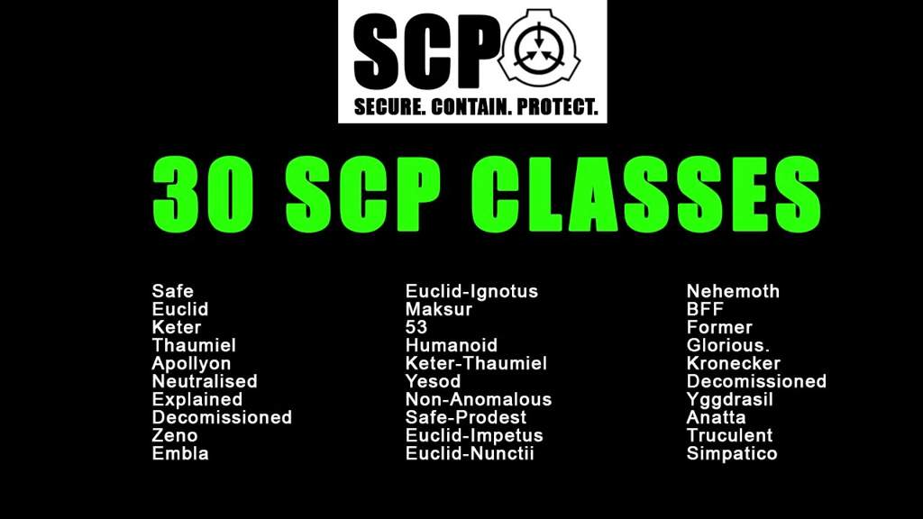 All Scps In – Meta Morphoz