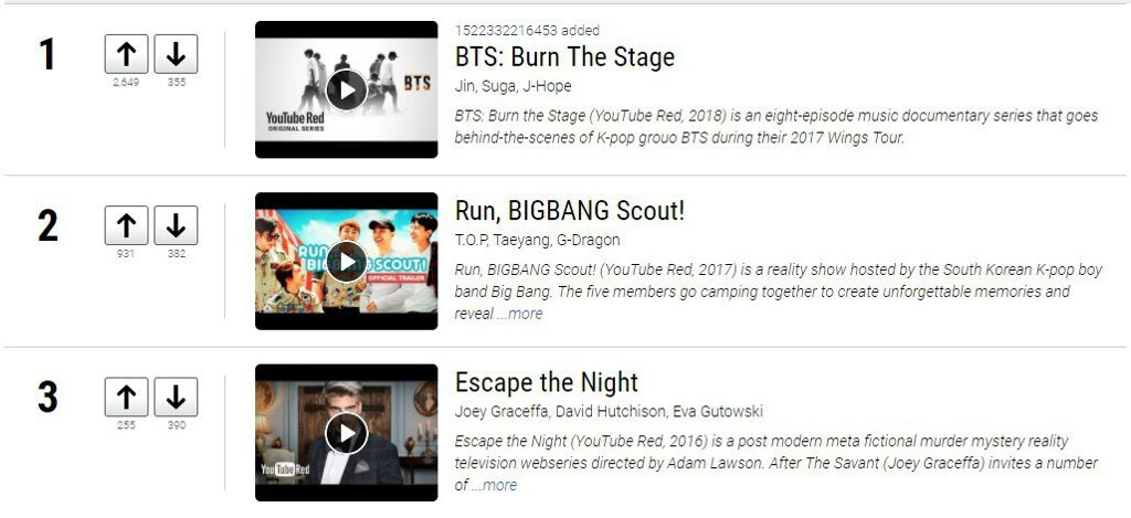 BTS vote YouTube Red Голосуем за Burn The Stage | BTS (RU) Amino