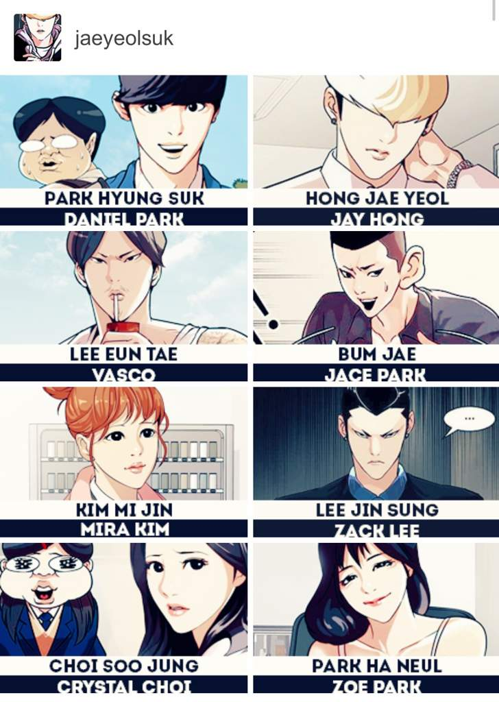 Character List? (with Images and korean Names) | Lookism Amino
