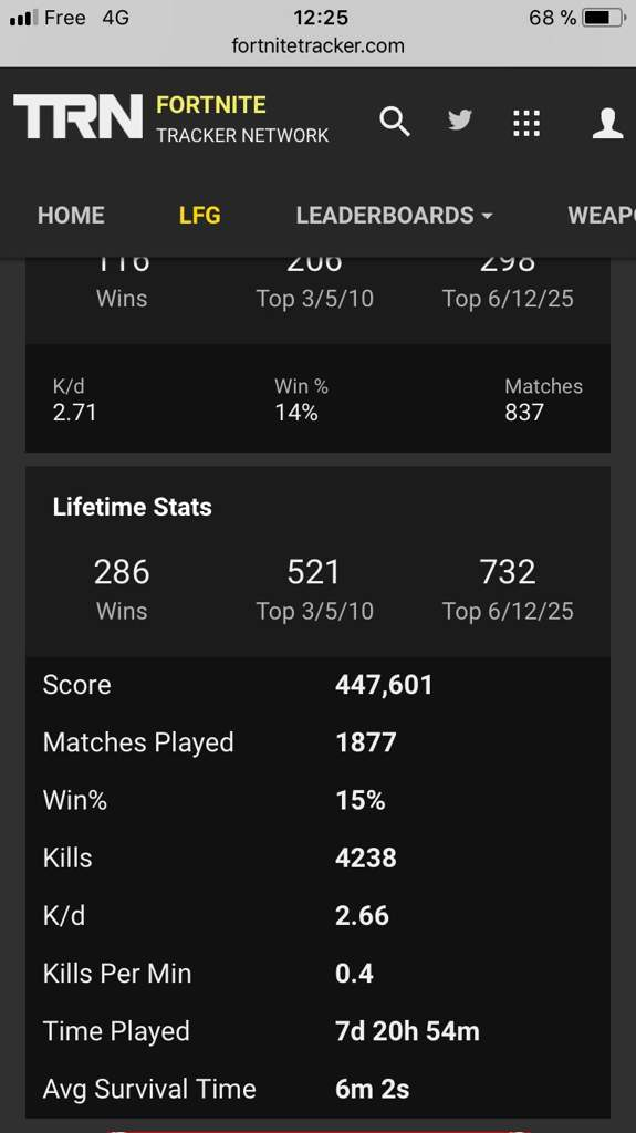 Stats Fortnite PS4 LoRWeN_ | Fortnite [FR] Amino
