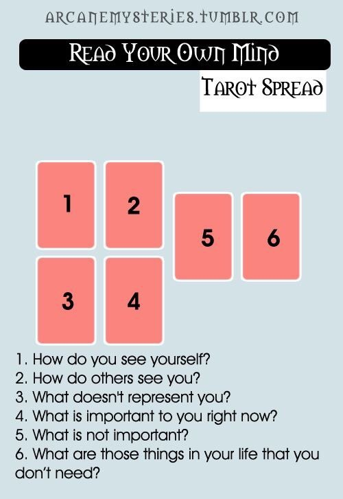 Tarot spread of today | Teen Pagans and Witches Amino
