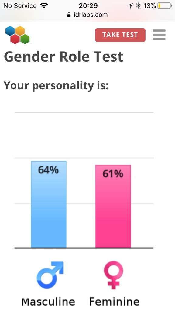 Saw Mandy do this quiz and post her results so I did the