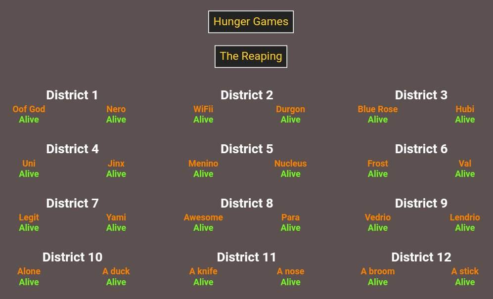 Roblox Hunger Games Win Hunger Games Series Part 1 Roblox Amino
