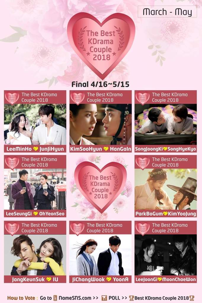 The Best Kdrama Couple 2018 Final Round K Drama Amino