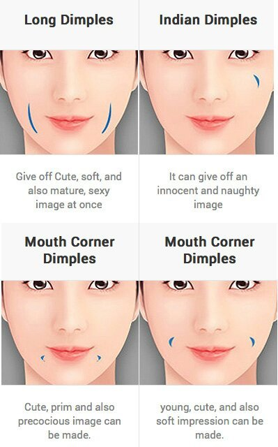 ✨Presenting: The Dimple Line✨ | ARMY's Amino