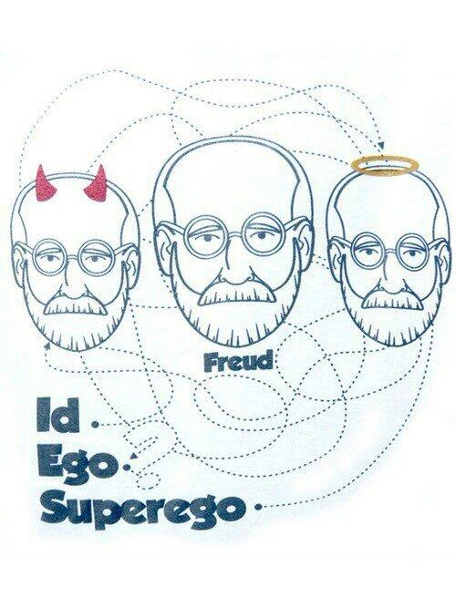 El Ello El Yo Y El Superyó Según Sigmund Freud Psicología Amino Amino