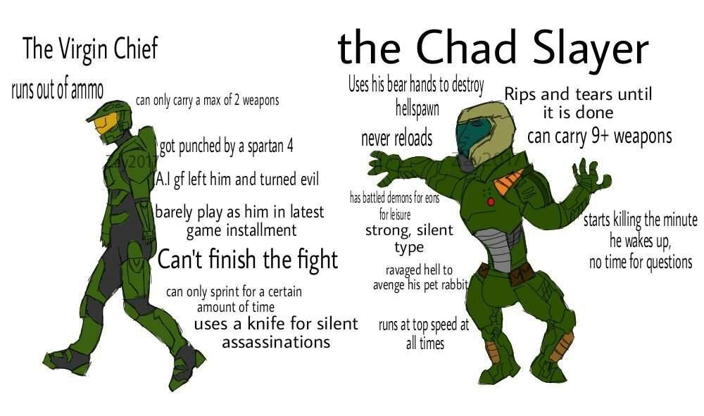 I really like the Chad meme   DOOM Amino